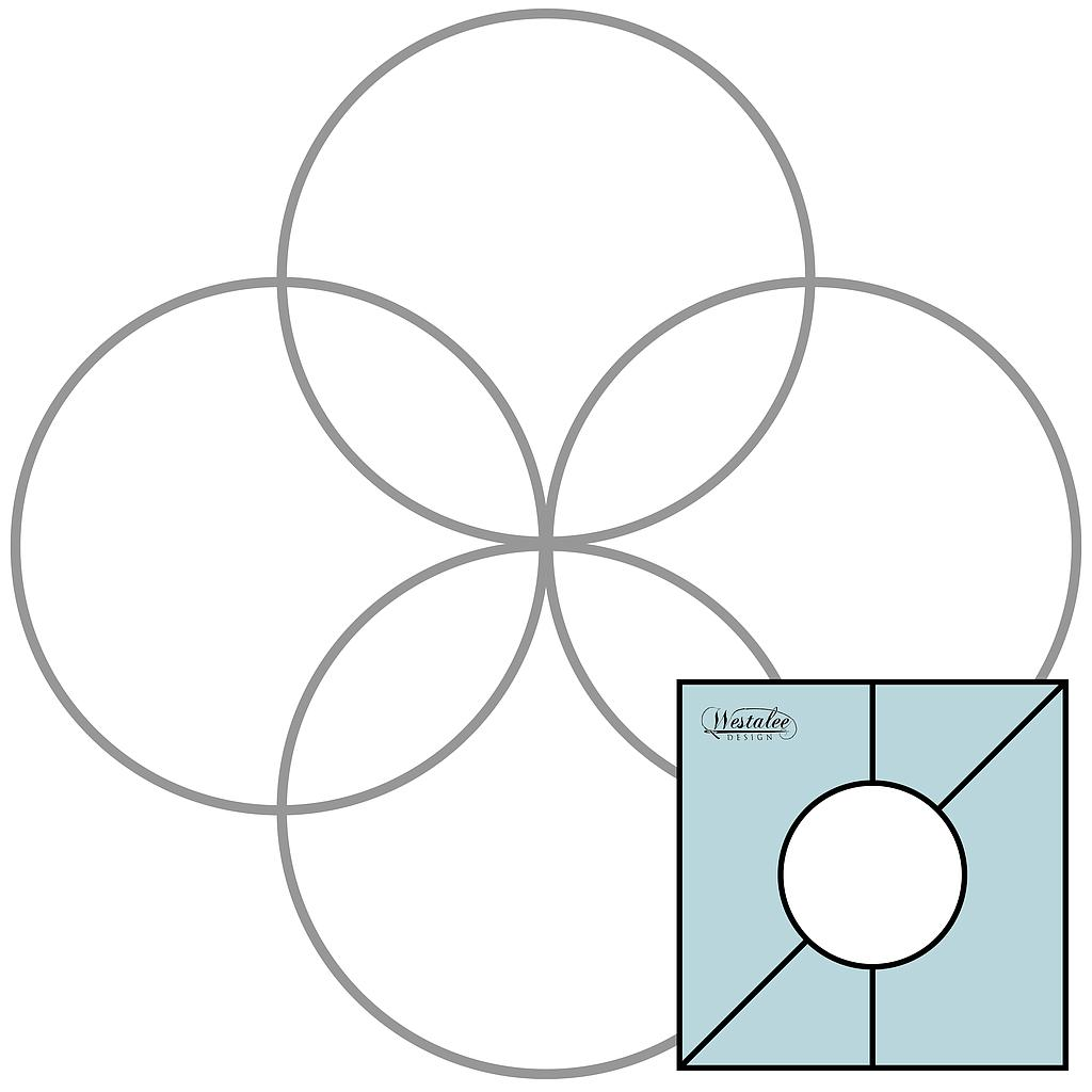 "4 pc Simple Circles Set 1 Includes 0.5"", 1"", 1.5"", and 2"" (SCSET1)"